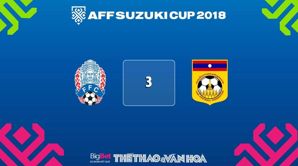 Bảng A AFF Cup 2018: Dự đoán kết quả Campuchia vs Lào (18h30 ngày 20/11)