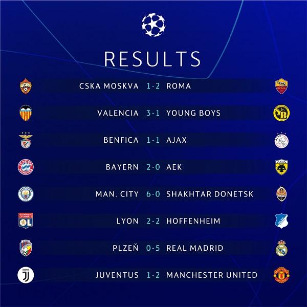 Kết quả bóng đá Cúp C1, ket qua bong da, Xem bàn thắng Juve vs MU, Kết quả Juve vs MU, Video clip Juve 1-2 MU, MU ngược dòng trước Juve, Juve vs MU, Ronaldo, Mata, Pogba