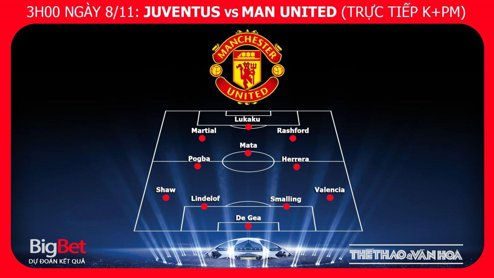 Kèo MU. Kèo Juventus vs MU. Kèo MU vs Juve. Nhận định Juve MU. Dự đoán bóng đá
