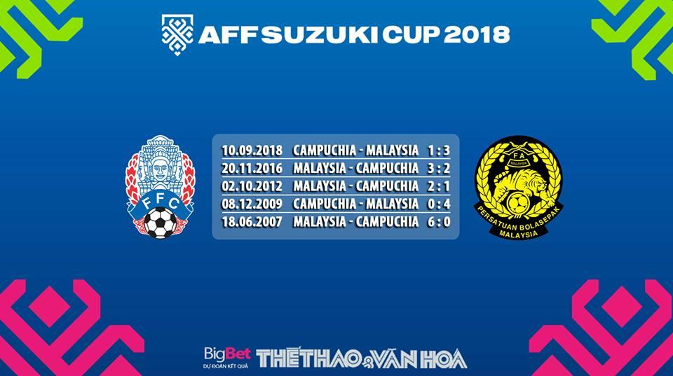 VTV5. VTV6. Trực tiếp VTV5. Dự đoán bóng đá. Nhận định Campuchia vs Malaysia