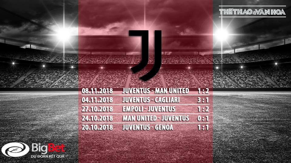 Soi kèo AC Milan vs Juventus (02h30 ngày 12/11)