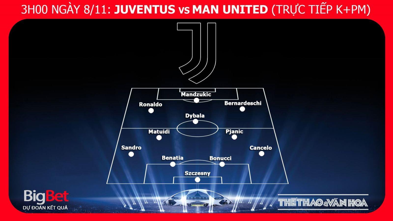 MU, Kèo MU, Kèo Juventus vs MU, Kèo MU vs Juve, Nhận định Juve vs MU, Manchester United, Juventus, Juve, Dự đoán bóng đá, trực tiếp bóng đá, lịch thi đấu cúp c1