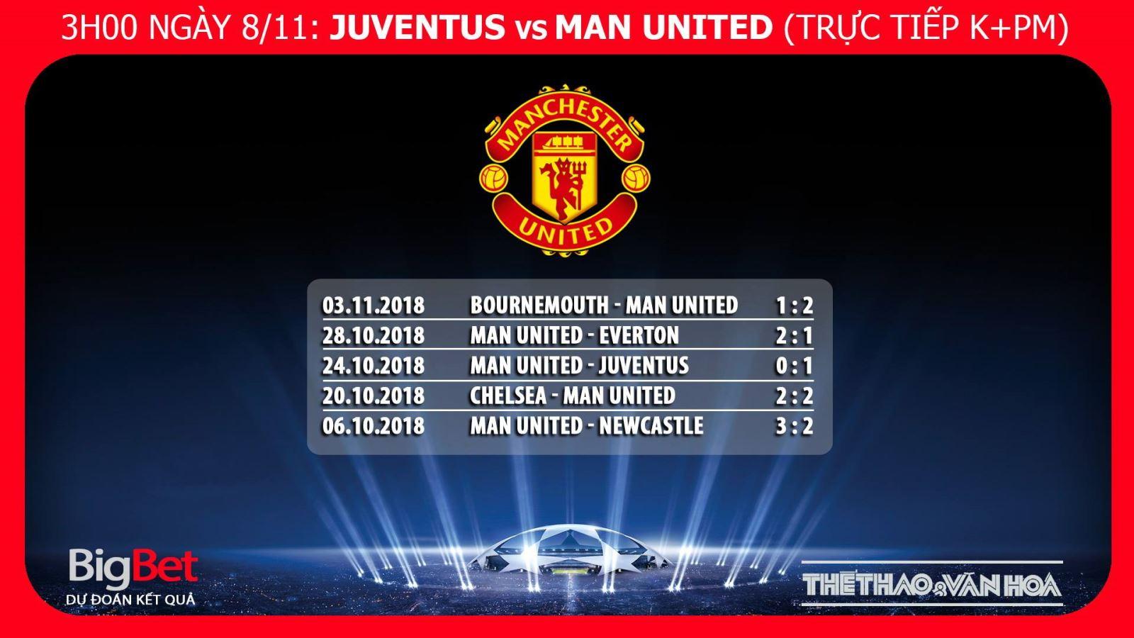 Juventus, Juve, kèo Juve, soi kèo Juventus, trực tiếp Juventus, video Juventus, Lịch thi đấu Juve