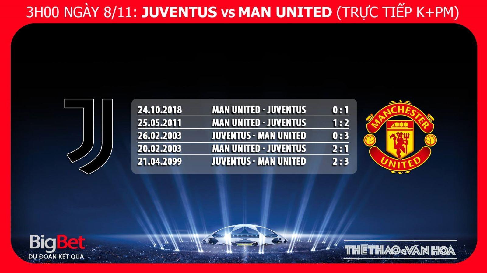 Soi kèo và nhận địnhJuventus vs M.U thuộc vòng bảng Cúp C1. Dự đoán bóng đá Juve vs MU tại Champions League.