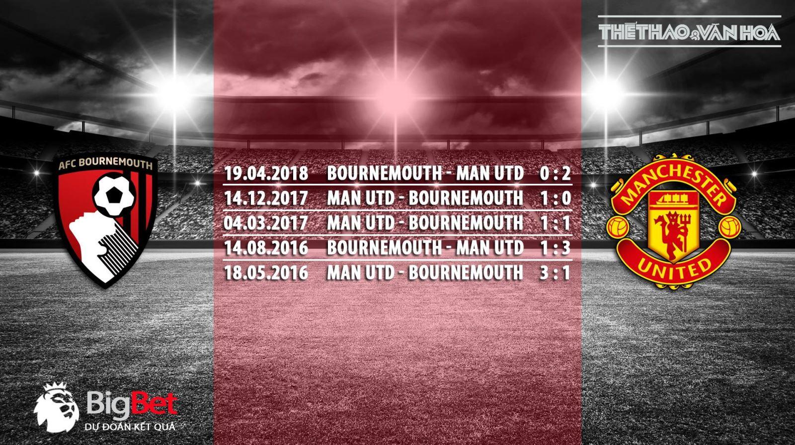 MU, kèo MU, soi kèo MU, kèo MU vs Bournemouth, trực tiếp bóng đá, lịch thi đấu bóng đá ngoại hạng Anh, trực tiếp MU, kèo Bournemouth vs MU, nhận định MU, dự đoán bóng đá