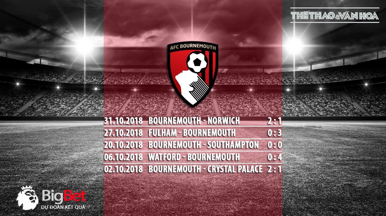 Soi kèo Bournemouth vs M.U (19h30 ngày 3/11)