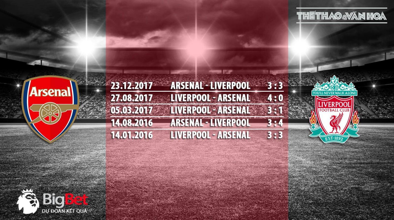 Soi kèoArsenal vs Liverpool (00h30 ngày 04/11) thuộc vòng 11 giải bóng đá Ngoại hạng Anh. Nhận định và dự đoán Arsenal vs Liverpool.