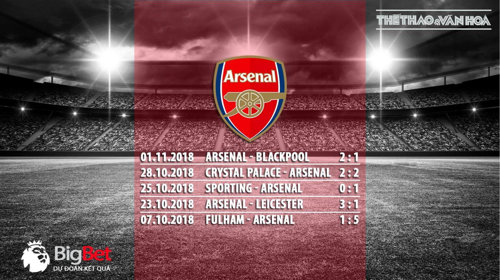 Trực tiếp Arsenal vs Liverpool, trực tiếp Liverpool vs Arsenal, xem trực tiếp Arsenal vs Liverpool, xem trực tiếp Liverpool vs Arsenal, trực tiếp bóng đá, xem truc tiep bong da