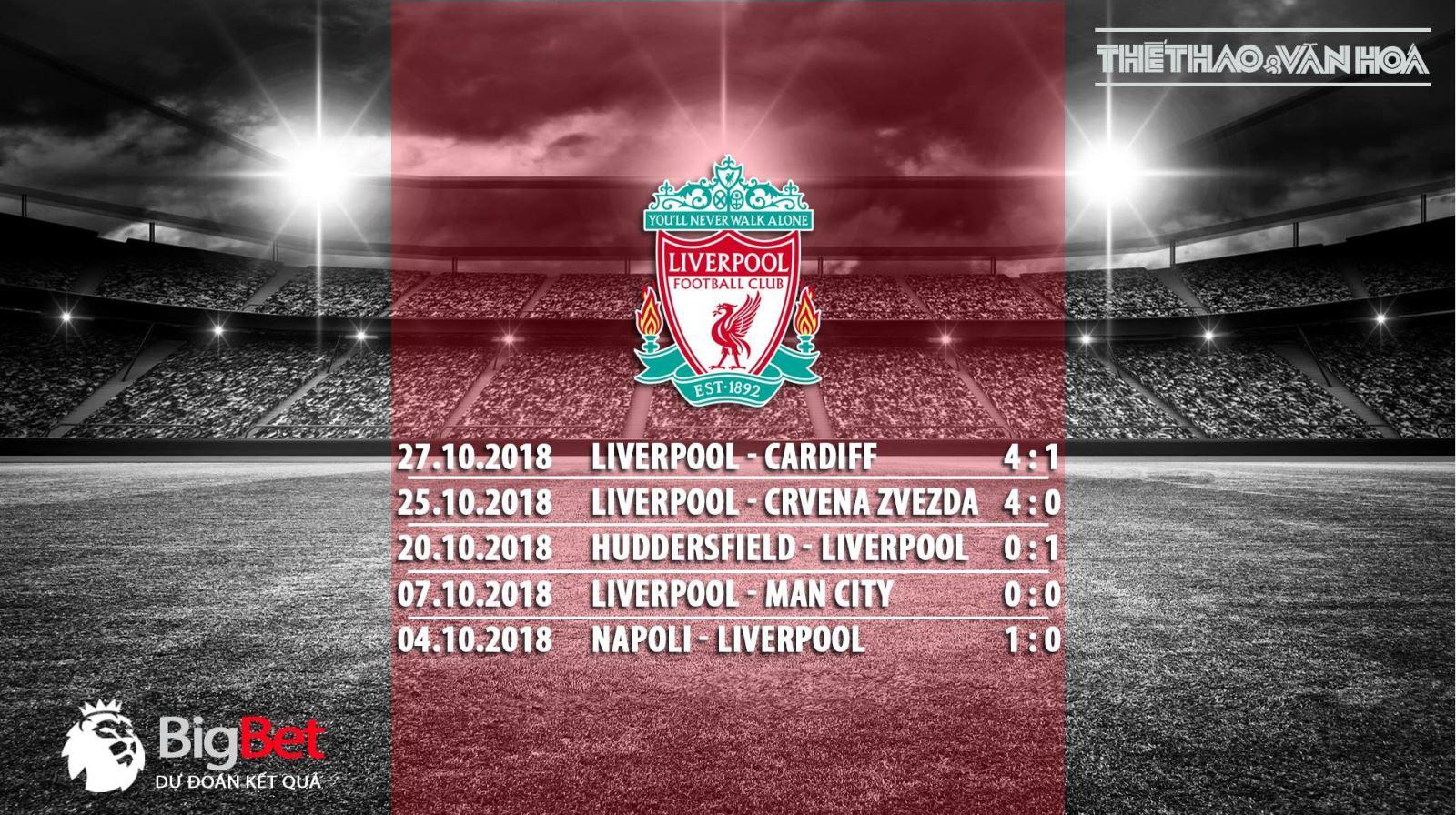 nhận định liverpool vs arsenal, nhận định arsenal vs liverpool, dự đoán arsenal vs liverpool, dự đoán bóng đá