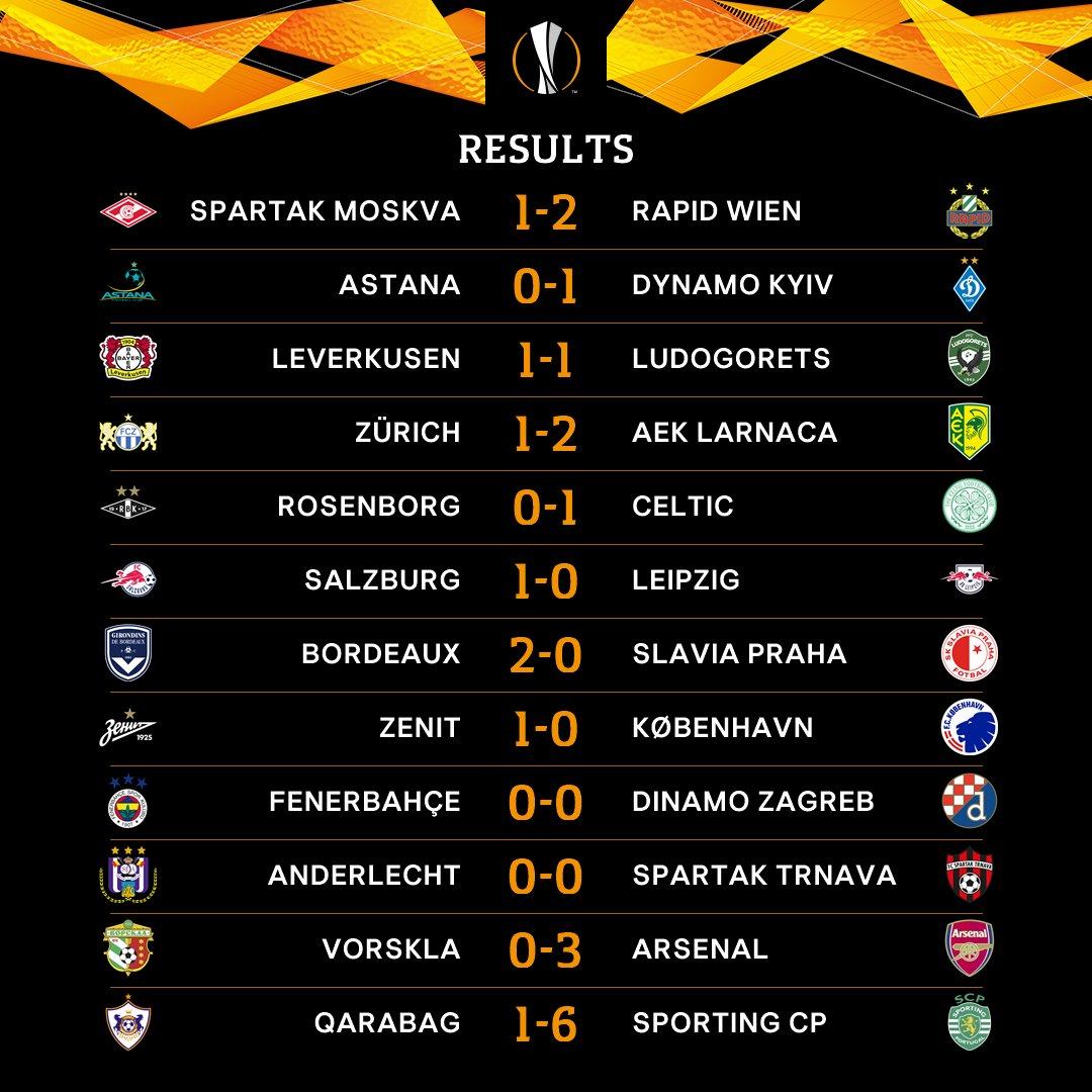 Video clip bàn thắng AC Milan 5-2 Dudelange
