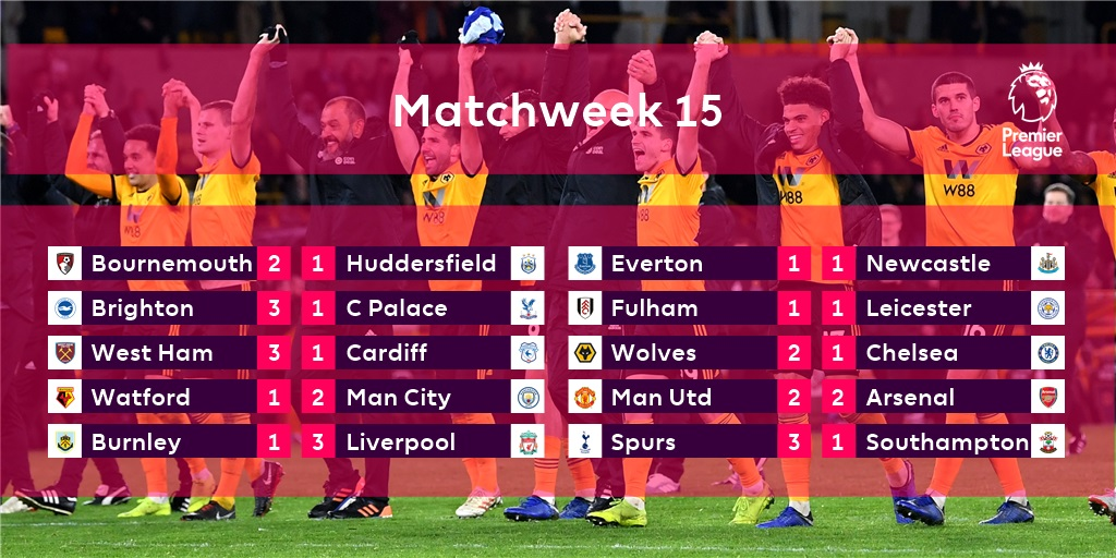 M.U, Arsenal, trực tiếp M.U vs Arsenal, kết quả M.U vs Arsenal, clip bàn thắng M.U vs Arsenal, xem trực tiếp M.U ở đâu, lịch thi đấu