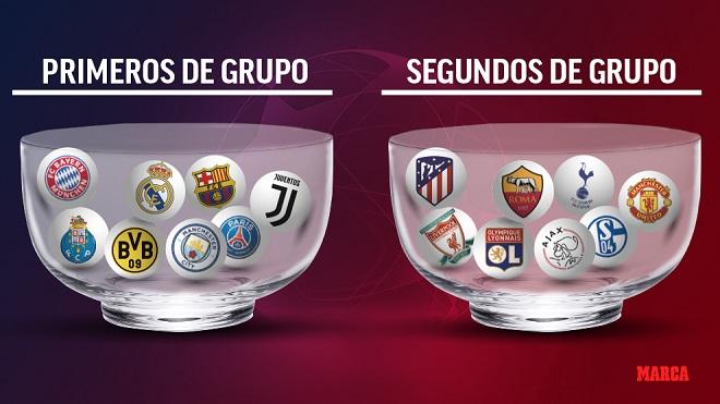 bốc thăm vòng 1/8 Champions League, trực tiếp bốc thăm vòng 1/8 Champions League, bốc thăm cup c1,bốc thăm cup c1 vòng knock-out,cup c1 vòng đấu loại trực tiếp,Cup C1,Champions League