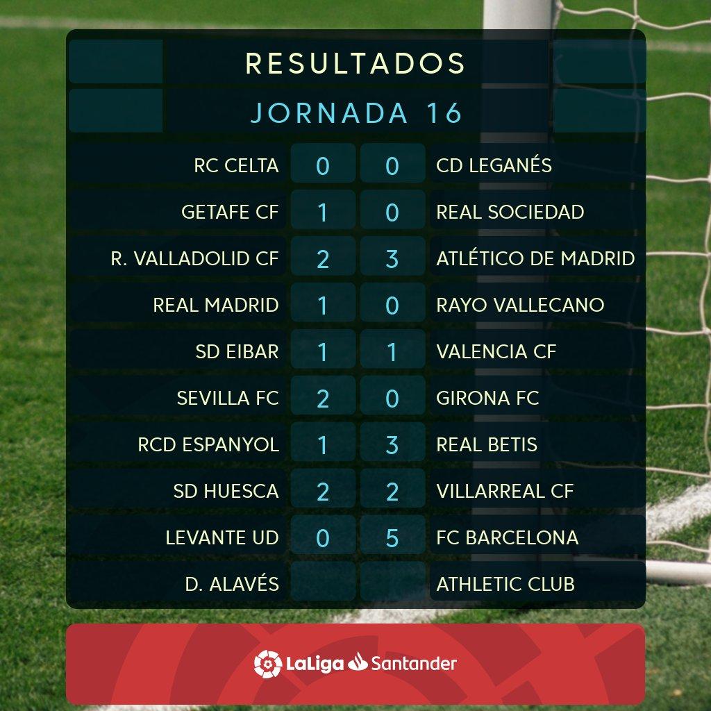 Barca, Barcelona, trực tiếp Barca vs Levante, lịch thi đấu, clip bàn thắng Barca, Levante vs Barca, video Levante vs Barca, clip Levante vs Barca, clip bàn thắng Levante vs Barca, video Levante, video Barca