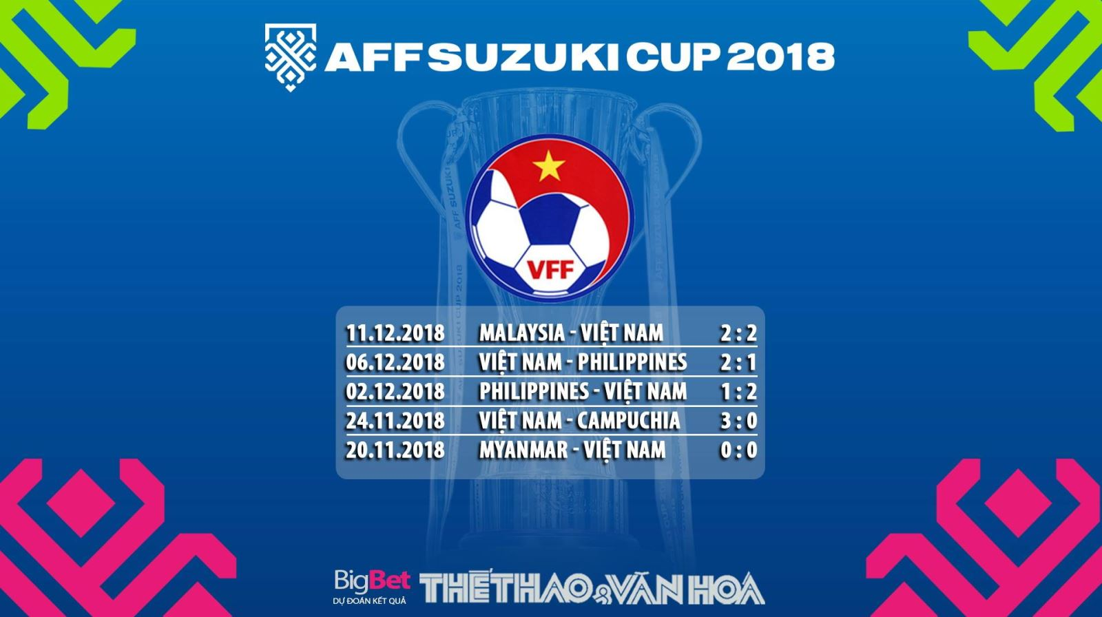 VIỆT NAM vs Malaysia, Malaysia vs VIỆT NAM, Mã Lai vs Thái, Thái vs Mã Lai, VIỆT NAM, Malaysia, Mã Lai, Thái, đội tuyển VIỆT NAM, đội tuyển Malaysia.