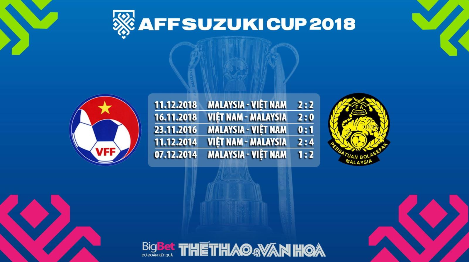 Kèo VIỆT NAM vs Malaysia, soi kèo VIỆT NAM vs Malaysia, nhận định VIỆT NAM vs Malaysia, dự đoán bóng đá VIỆT NAM vs Malaysia, kèo Malaysia vs VIỆT NAM, soi kèo Malaysia vs VIỆT NAM, nhận định Malaysia vs VIỆT NAM, dự đoán bóng đá Malaysia vs VIỆT NAM.