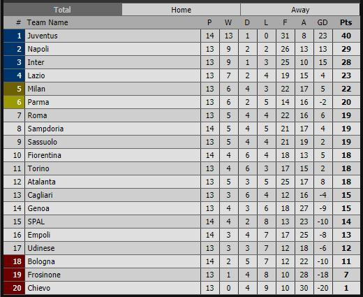 Juventus, Serie A, Fiorentina, Video clip bàn thắng Fiorentina vs Juventus, trực tiếp bóng đá, lịch thi đấu, trực tiếp FPT play,