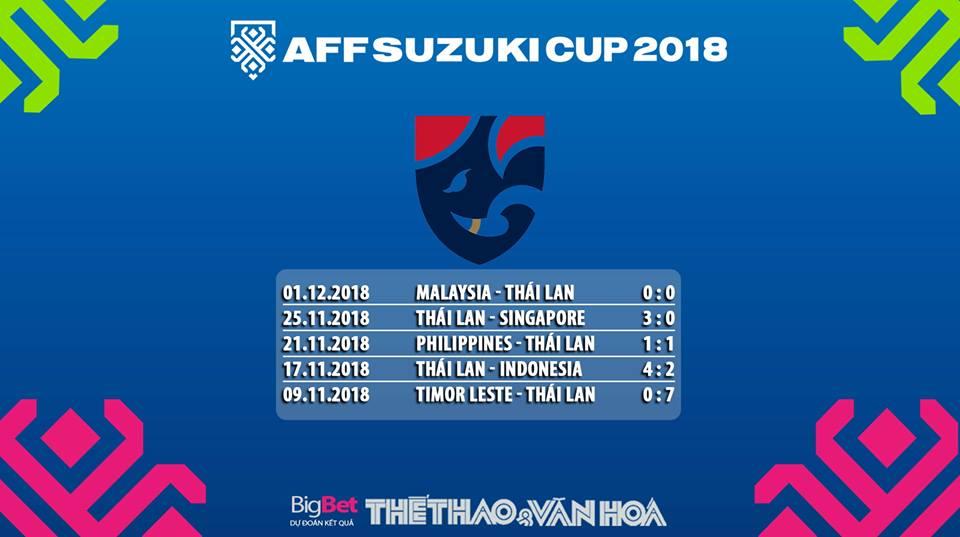 Vtv6, vtv6 trực tiếp bóng đá, trực tiếp bóng đá vtv6, truc tiep bong da vtv6, xem vtv6, vtv5, vtc3, truc tiep bong da vtvc3, truc tiep bong da vtv5, vtv6 truc tiep Malaysia vs Thái Lan.