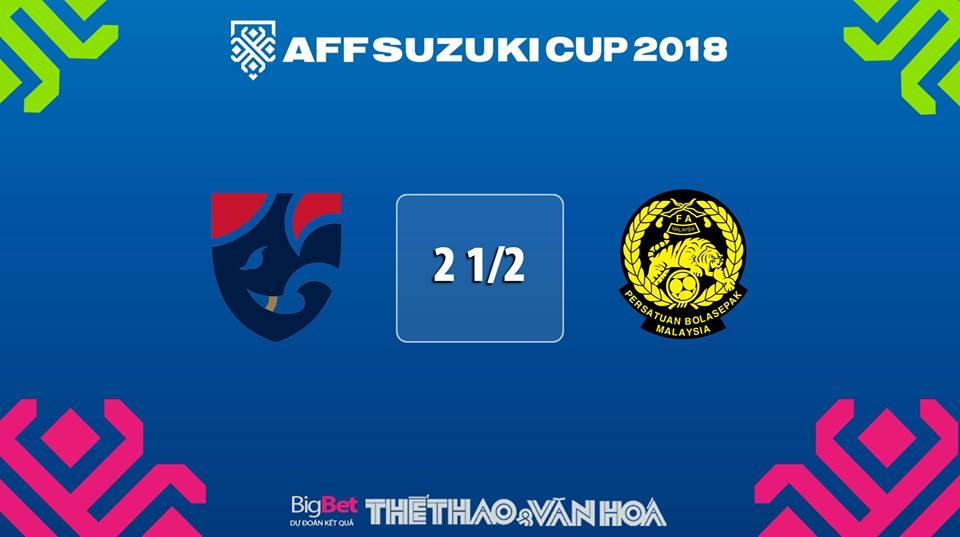 Malaysia vs Thái Lan, Thái Lan vs Malaysia, Mã Lai vs Thái, Thái vs Mã Lai, Malaysia, Thái Lan, Mã Lai, Thái, đội tuyển Malaysia, đội tuyển Thái Lan.