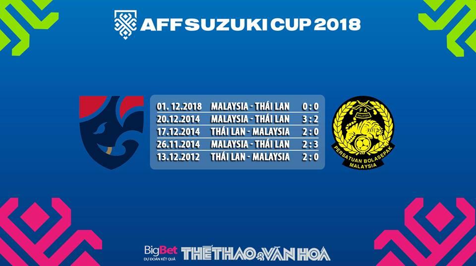 Truc tiep bong da, trực tiếp bóng đá, xem trực tiếp bóng đá, xem truc tiep bong da, trực tiếp Malaysia vs Thái Lan, trực tiếp Thái Lan vs Malaysia, xem trực tiếp Malaysia vs Thái Lan, xem trực tiếp Thái Lan vs Malaysia.