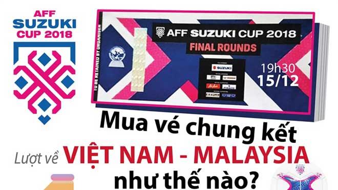 Lượng truy cập mua vé online trận Chung kết AFF Cup gấp 5 lần so với trận Bán kết