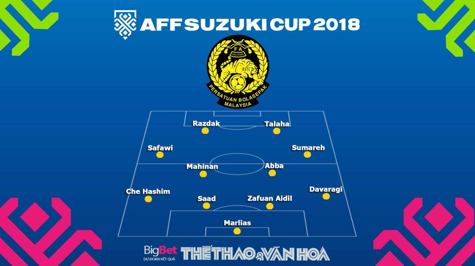 Malaysia vs Việt Nam, Việt Nam vs Malaysia, Mã Lai vs Thái, Thái vs Mã Lai, Malaysia, Việt Nam, Mã Lai, Thái, đội tuyển Malaysia, đội tuyển Việt Nam.