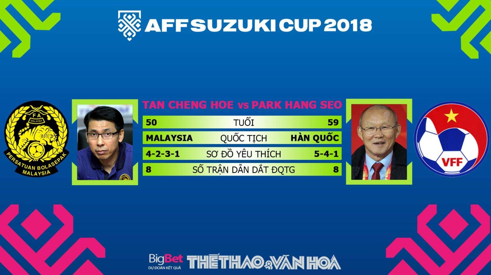 Vtv6, vtv6 trực tiếp bóng đá, trực tiếp bóng đá vtv6, truc tiep bong da vtv6, xem vtv6, vtv5, vtc3, truc tiep bong da vtvc3, truc tiep bong da vtv5, vtv6 truc tiep Malaysia vs Việt Nam.