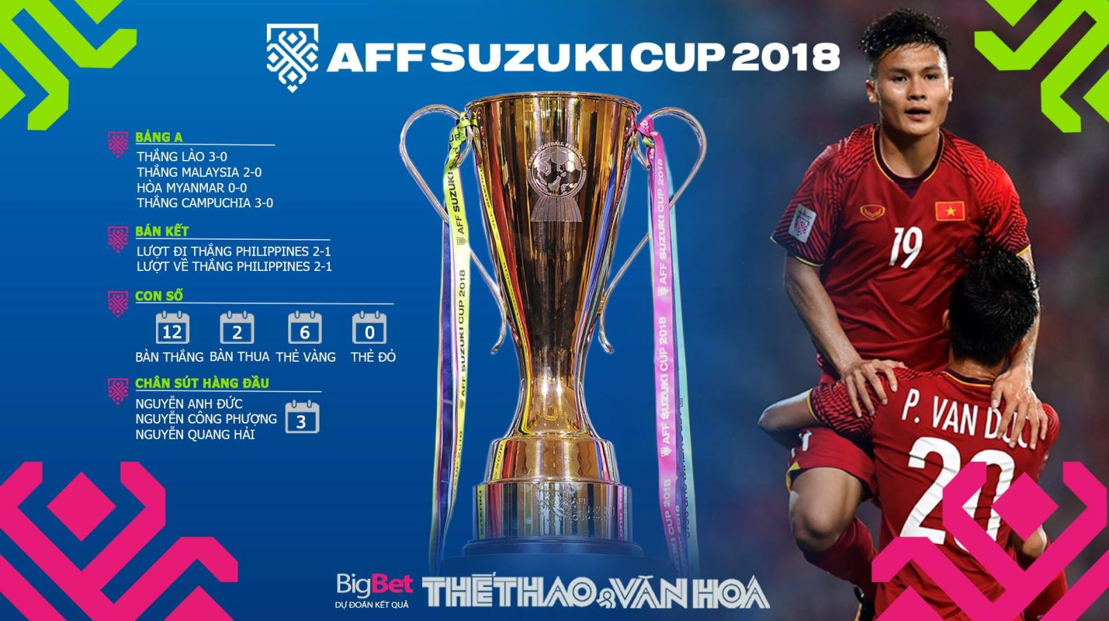 VTV6, truc tiep bong da, VTC3, VTV5, vtv6 truc tiep bong da, trực tiếp bóng đá vtv6, bong da, xem vtv6, Malaysia, Việt Nam, Malaysia Việt Nam, lịch thi đấu AFF Cup 2018.