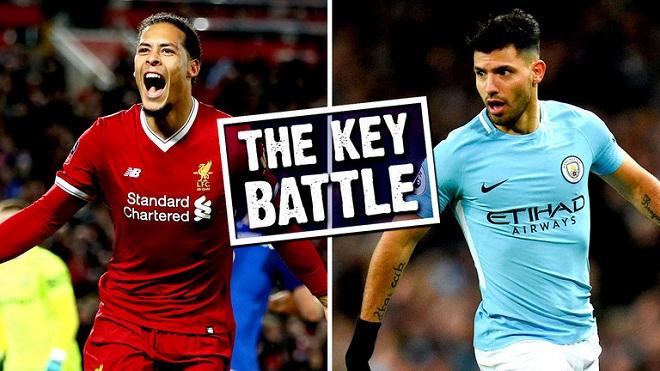 Liverpool - Man City: Van Dijk thực sự xuất sắc, đủ sức phong tỏa Aguero
