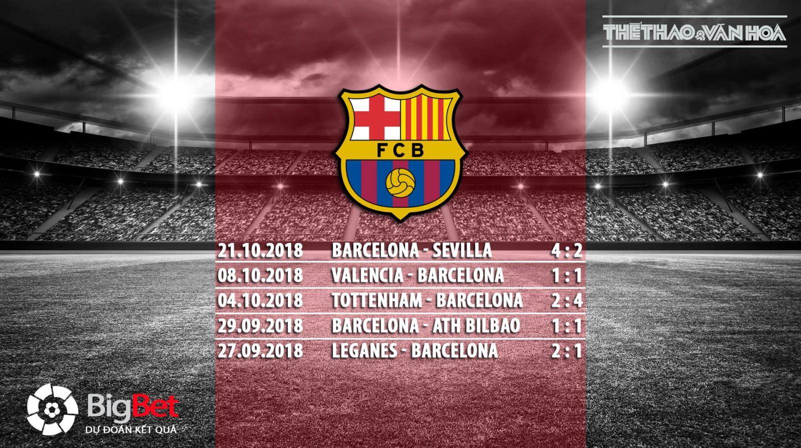 Dự đoán bóng đá. Dự đoán Real Madrid. Dự đoán Barcelona. Dự đoán bóng đá Barca vs Real