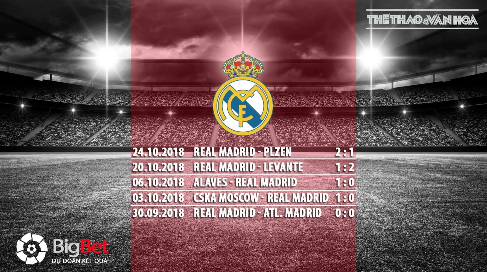Barca, Real, Barcelona, Real Madrid, Barca vs Real, Real vs Barca, Barcelona vs Real Madrid, Real Madrid vs Barcelona