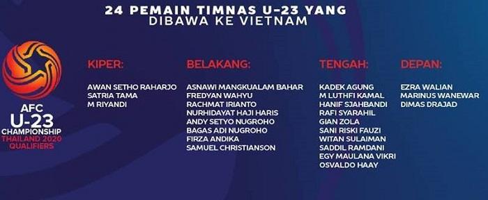 U23 Indonesia, U23 Brunei, U23 Việt Nam, lịch thi đấu vòng loại U23 châu Á, lich thi dau U23 chau A, U23 Việt Nam vs Thái Lan, bảng xếp hạng U23 châu Á, BXH U23 Việt Nam, VTC3, VTV5, VTV6, Thái Lan