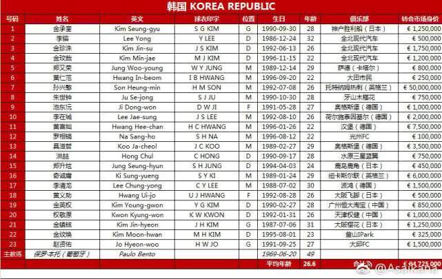 Iran, Hàn Quốc, Nhật Bản, Việt Nam, Uzbekistan, Trung Quốc, Asian Cup, VTV6, truc tiep bong da, trực tiếp bóng đá hôm nay, Asian Cup 2019, lịch thi đấu Asian Cup 2018, lịch thi đấu bóng đá hôm nay, Việt Nam, xem VTV6, bong da, Iraq