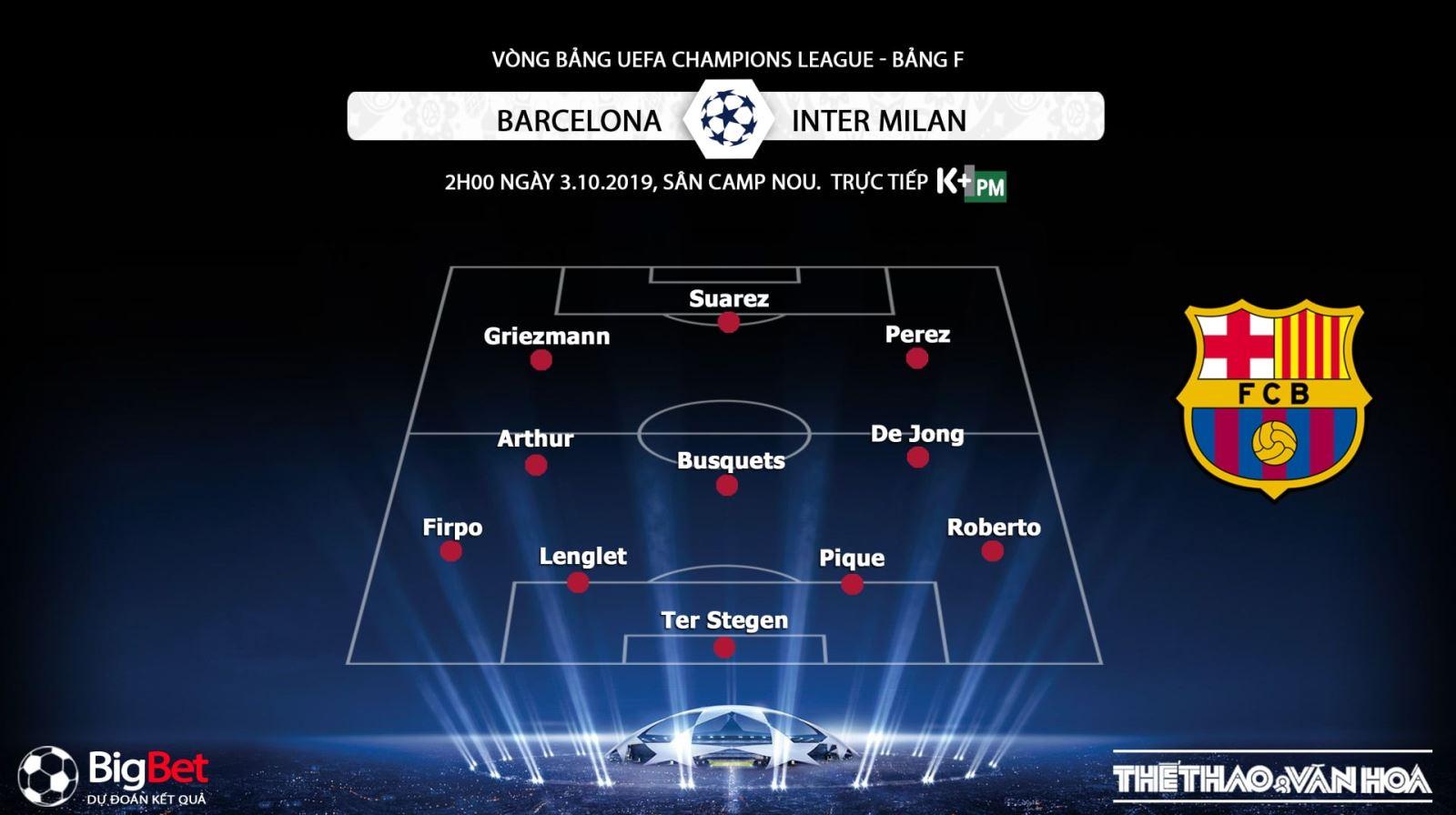 Barcelona vs Inter Milan, Kèo bóng đá, Trực tiếp bóng đá, Trực tiếp C1, K+, K+PM, lịch thi đấu bóng đá hôm nay, truc tiep bong da, Kèo Barca vs Inter, Trực tiếp K+PM