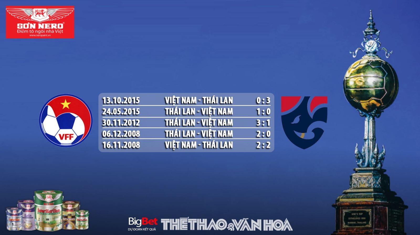 soi kèo việt nam vs thái lan, nhận định việt nam vs thái lan, lịch thi đấu King Cup, lich thi dau King Cup, King's Cup, truc tiep bong da, trực tiếp bóng đá, Việt Nam vs Thái Lan, Việt Nam đấu với Thái Lan, VTC1, VTV5, VTV6, VTC3