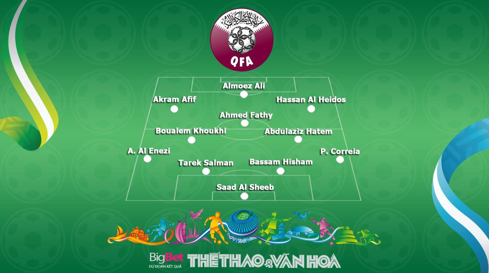 Hàn Quốc vs Qatar, Hanquoc vs Qatar, Han Quoc vs Qatar, Hàn Quốc và Qatar, Hàn Quốc với Qatar, Hàn Quốc đấu với Qatar, Hàn Quốc gặp Qatar, HQ vs Qatar, HQ và Qatar, Hàn Quốc, HQ, Hanquoc, Han Quoc, Qatar