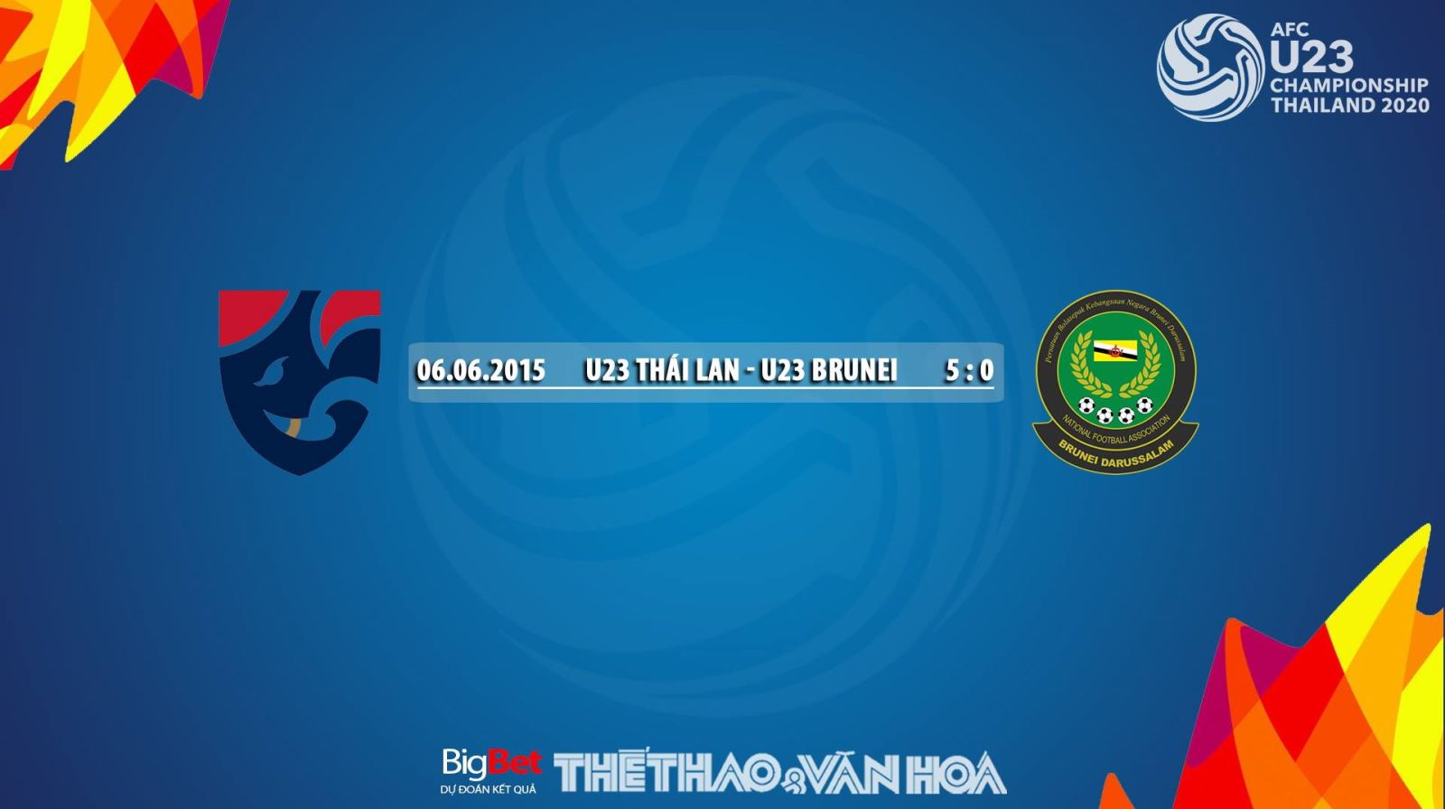 Kèo U23 Thái Lan vs U23 Brunei, kèo U23 Brunei vs Thái Lan, soi kèo U23 Thái Lan, soi kèo U23 Brunei, kèo bóng đá, nhận định, dự đoán bóng đá.