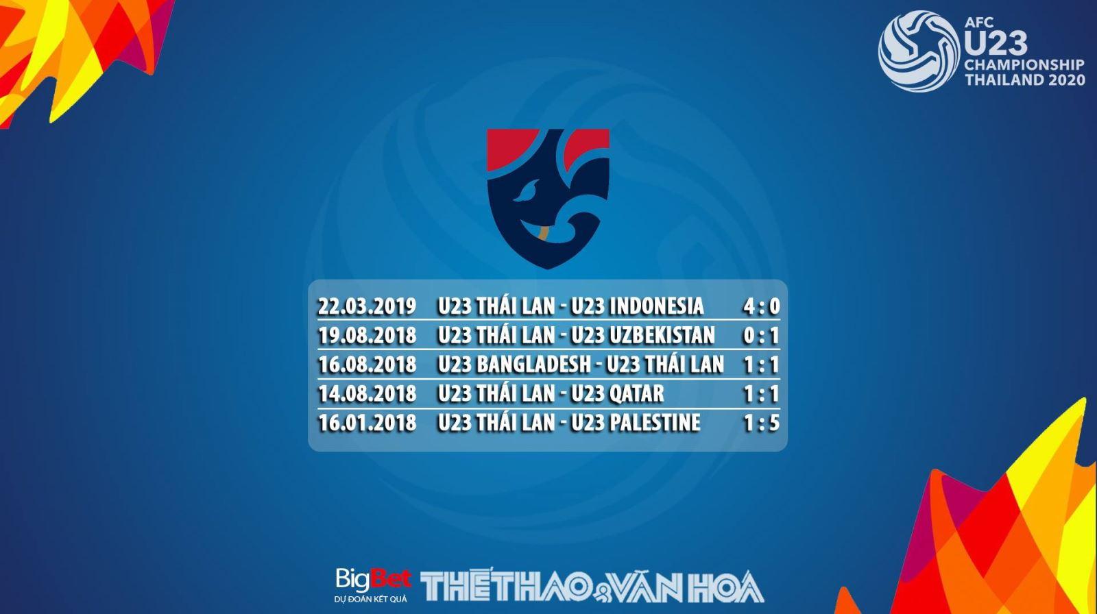 VTC3, truc tiep bong da, trực tiếp bóng đá, soi kèo U23 Thái Lan vs U23 Brunei, kèo bóng đá, U23 Thái Lan vs U23 Brunei, VTC1, VTV5, VTV6, xem VTV6, U23 U23 Thái Lan vs U23 Brunei
