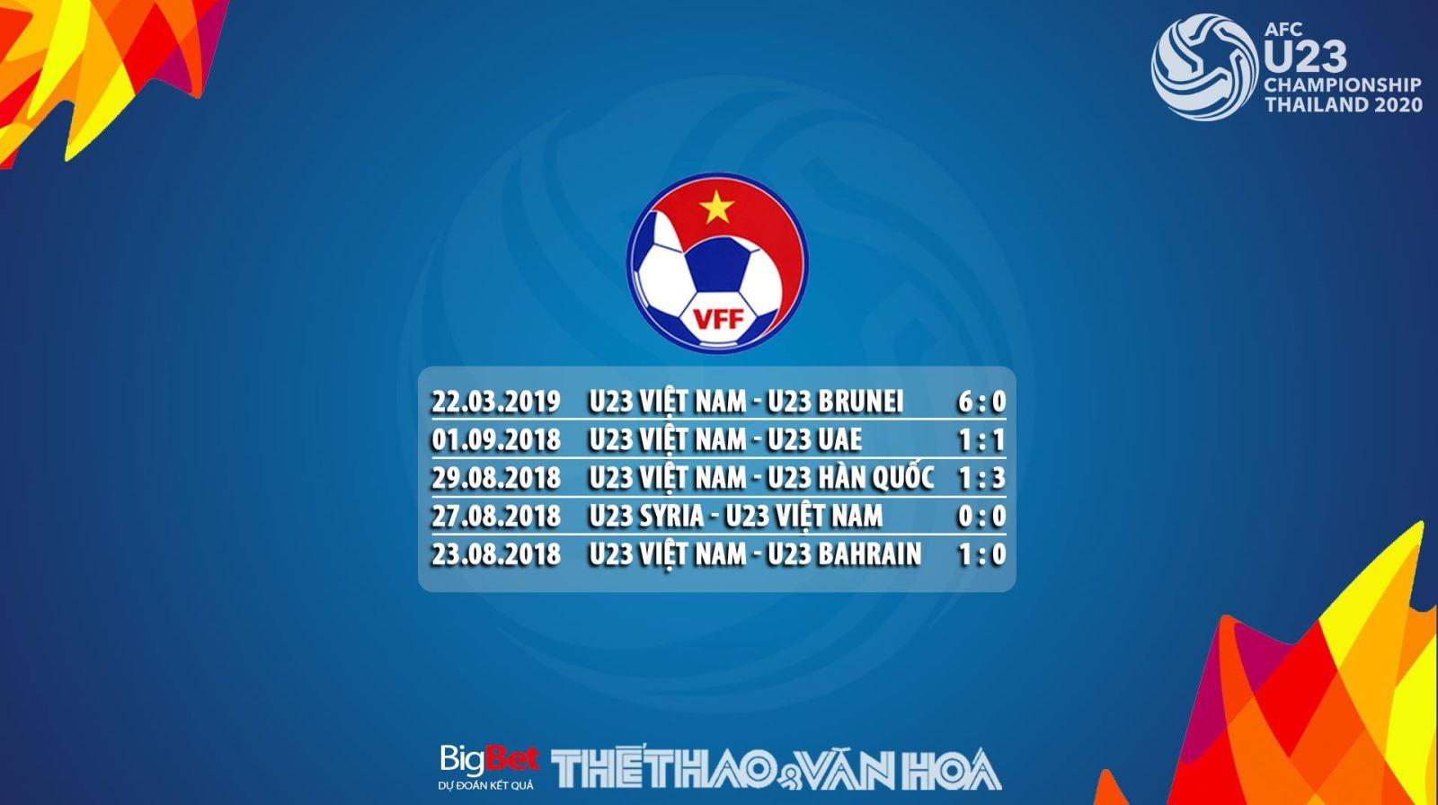 lịch thi đấu vòng loại U23 châu Á, lich thi dau U23 chau A, U23 Việt Nam, kết quả bóng đá U23 Việt Nam, truc tiep bong da, xem U23 châu Á, VTC3, VTV5, VTC1, VTV6, VOV