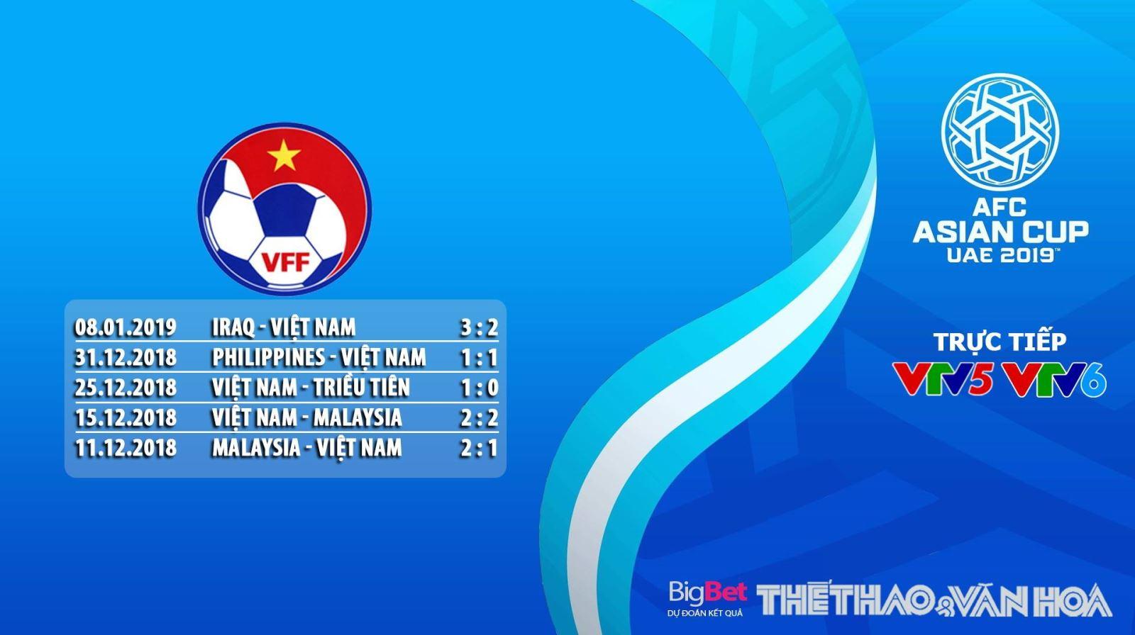 VTV6, VTV5, Trực tiếp bóng đá, Truc tiep bong da VTV6, Soi kèo Việt Nam vs Iran, kèo Việt Nam vs Iran, dự đoán bóng đá Việt Nam vs Iran, trực tiếp Việt Nam vs Iran, xem bong da