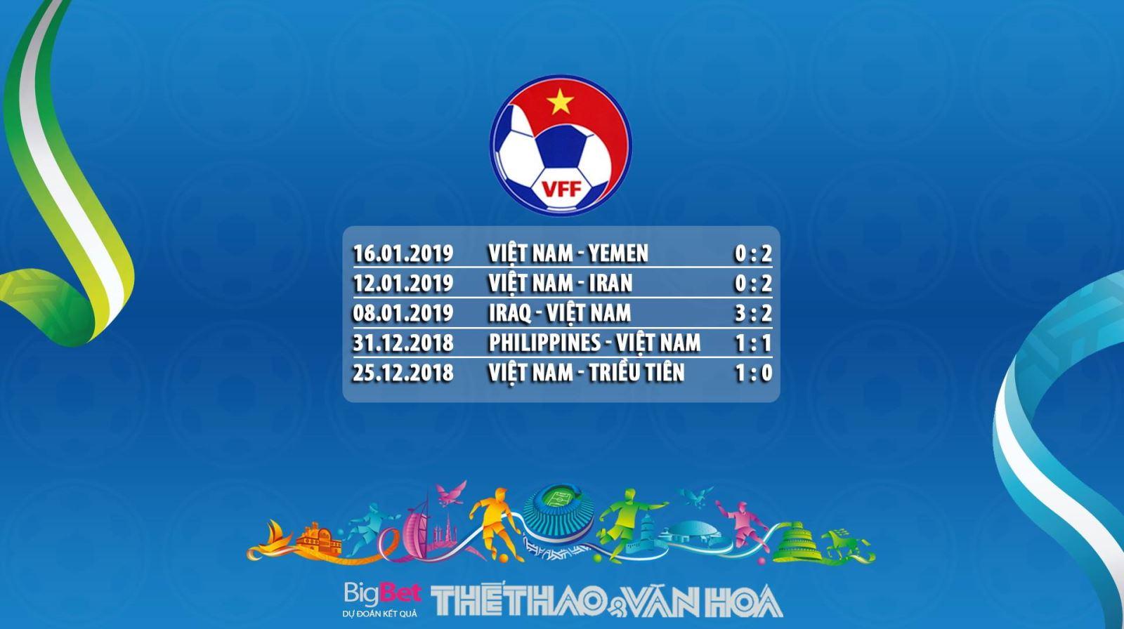 Trực tiếp Việt Nam vs Jordan, truc tiep Viet Nam vs Jordan, truc tiep Vietnam vs Jordan, trực tiếp Việt Nam với Jordan, truc tiep Viet Nam với Jordan, trực tiếp Việt Nam đấu với Jordan, trực tiếp Việt Nam gặp Jordan, trực tiếp Việt Nam, truc tiep Viet Nam, truc tiep bong da Viet Nam, trực tiếp bóng đá Việt Nam hôm nay