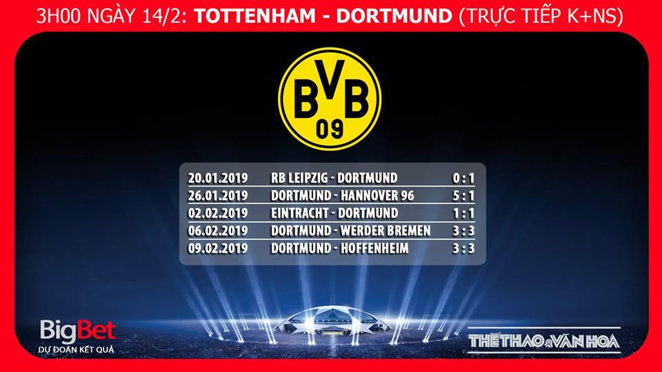 kèo Tottenham vs Dortmund, kèo Tottenham, soi kèo Tottenham vs Dortmund, dự đoán bóng đá Tottenham Dortmund, truc tiep bong da, truc tiep C1, cup C1 trực tiếp bóng đá, trực tiếp Tottenham, trực tiếp bóng đá K+, Dortmund