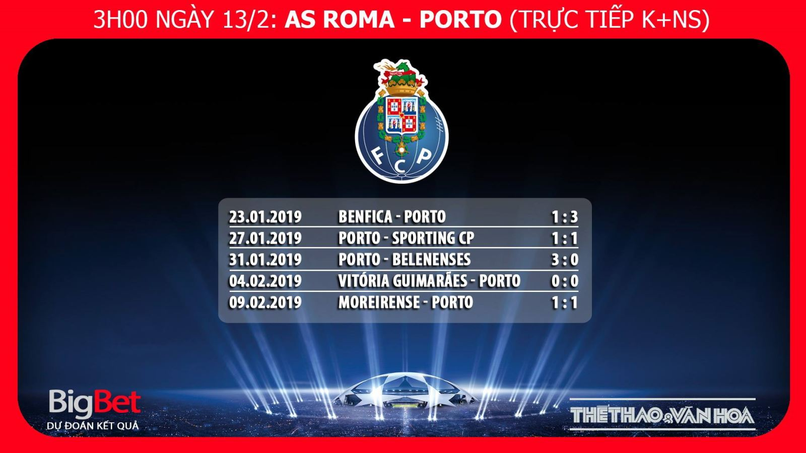 trực tiếp bóng đá, kèo Roma vs Porto, soi kèo roma vs porto, kèo bóng đá, roma vs porto, nhận định roma đấu với porto, dự đoán bóng đá, truc tiep roma vs porto, xem trực tiếp as roma ở đâu, champions league, xem trực tiếp champions league