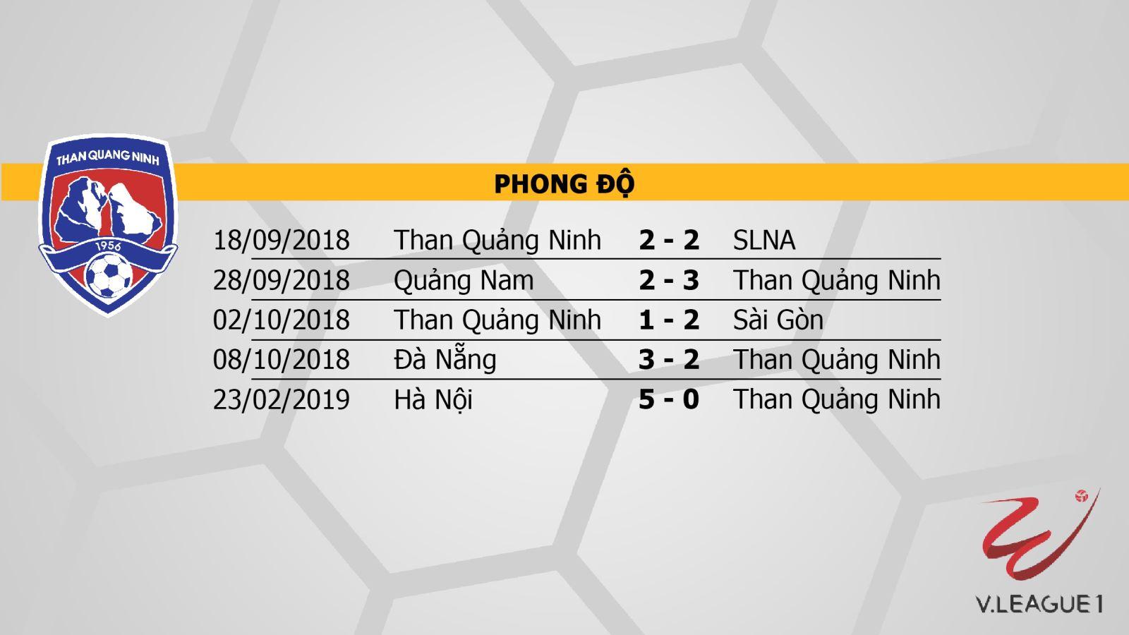 Than Quảng Ninh, VTV6, SLNA, trực tiếp bóng đá, truc tiep bong da, Than Quảng Ninh vs Sông Lam Nghệ An, xem VTV6, trực tiếp Than Quảng Ninh, vòng 2 v-league 2019, v-league 2019, truc tiep SLNA