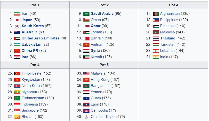 King's Cup 2019, việt nam, thái lan, vòng loại world cup 2022, lịch thi đấu tuyển Việt Nam, lịch thi đấu việt nam tại vòng loại world cup, world cup 2022, việt nam vs thái lan