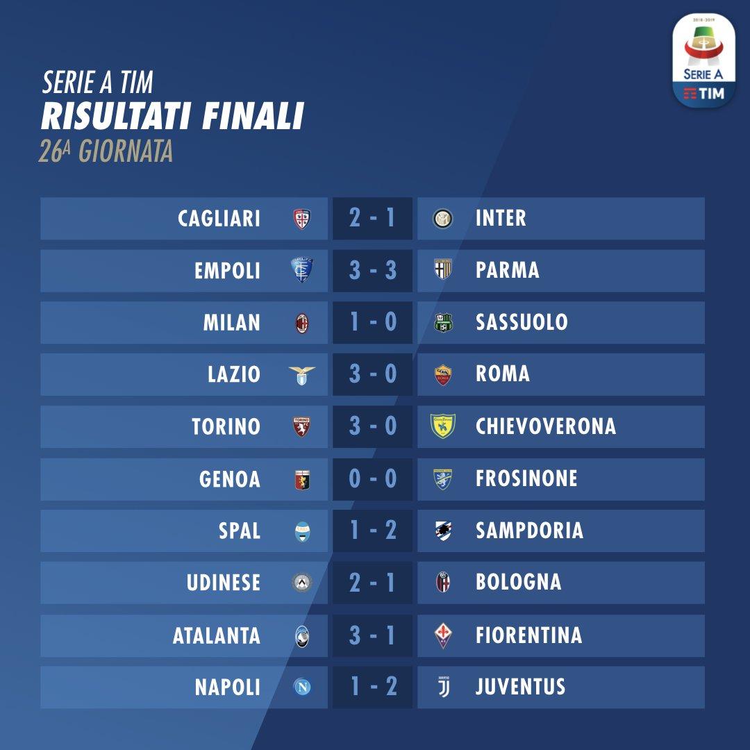 kết quả Napoli vs Juventus, tỉ số Napoli vs Juventus, video bàn thắng Napoli vs Juventus, Napoli vs Juventus, Napoli, Juventus