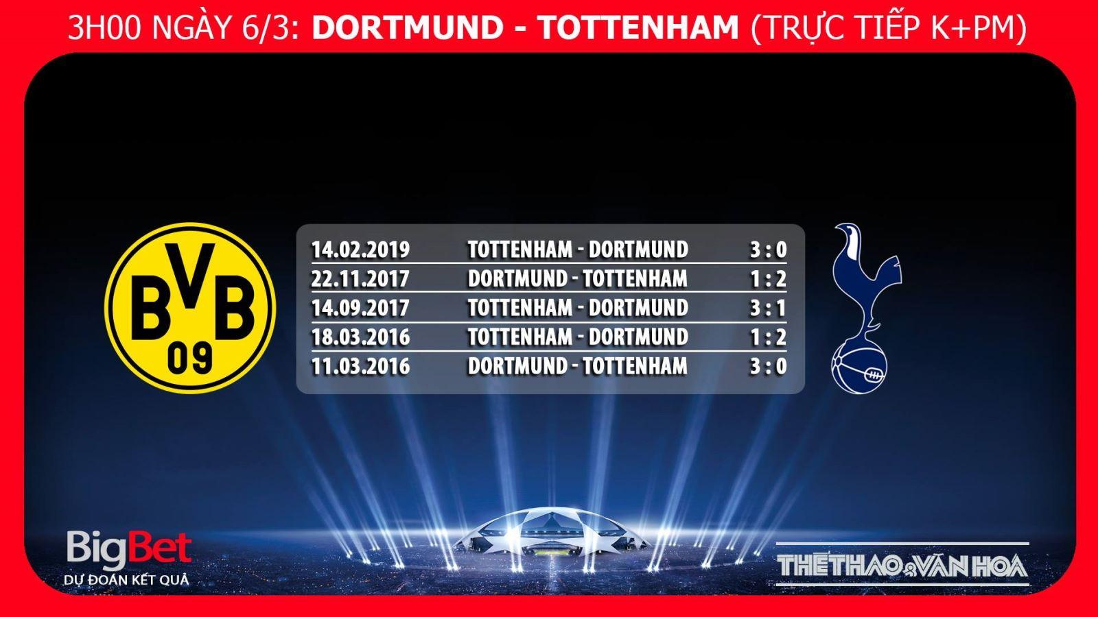 kèo Dortmund vs Tottenham, kèo Tottenham, soi kèo Dortmund vs Tottenham, dự đoán bóng đá Dortmund Tottenham, truc tiep bong da, truc tiep C1, cup C1 trực tiếp bóng đá, trực tiếp Dortmund, trực tiếp bó
