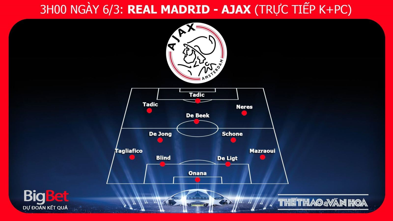 kèo Real Madrid vs Ajax , kèo real madrid, soi kèo  Real Madrid vs Ajax, dự đoán bóng đá Real Madrid Ajax , truc tiep bong da, truc tiep C1, cup C1 trực tiếp bóng đá, trực tiếp Ajax, trực tiếp bóng đá