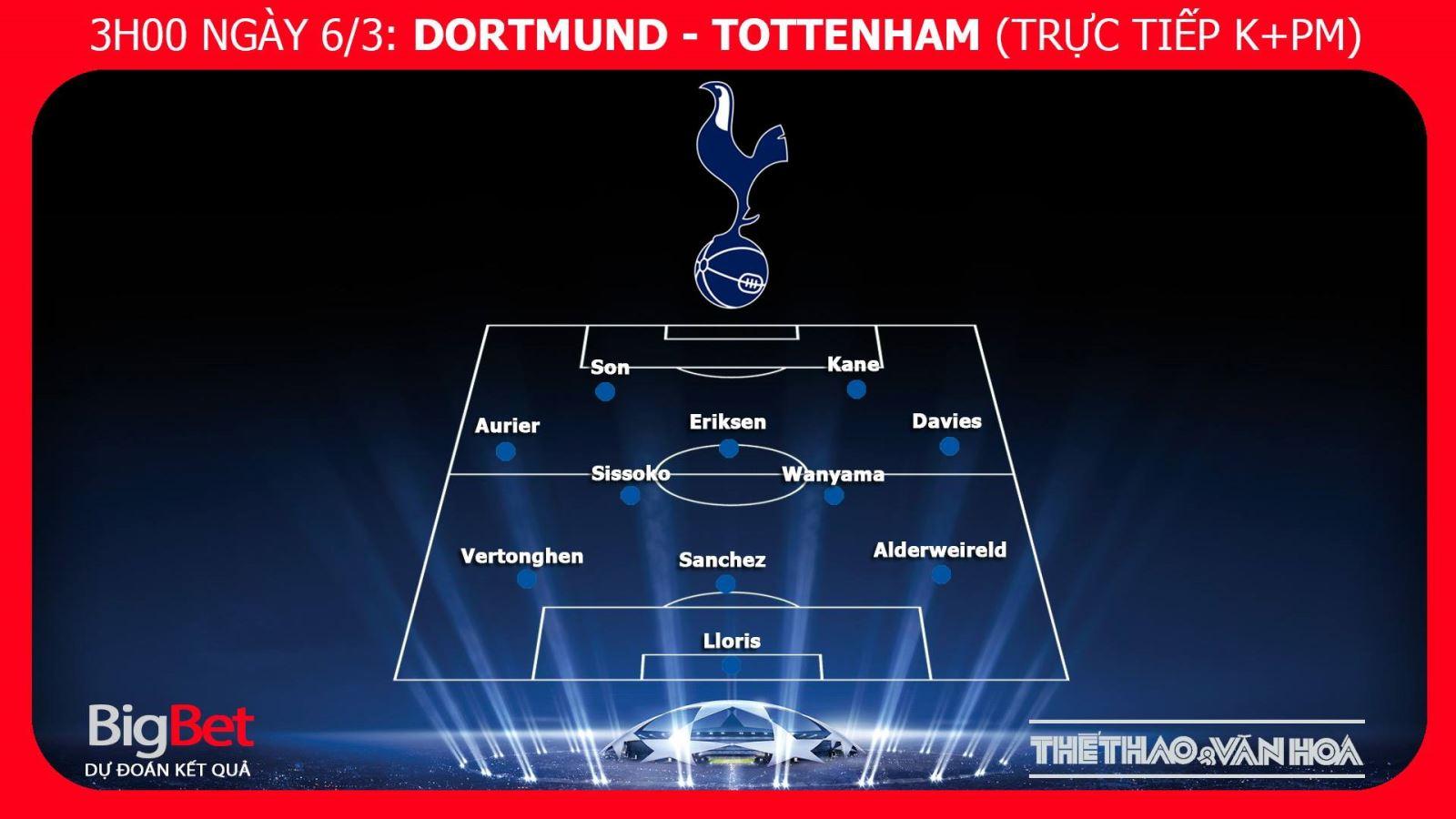 kèo Dortmund vs Tottenham, kèo Tottenham, soi kèo Dortmund vs Tottenham, dự đoán bóng đá Dortmund Tottenham, truc tiep bong da, truc tiep C1, cup C1 trực tiếp bóng đá, trực tiếp Dortmund, trực tiếp bóng đá