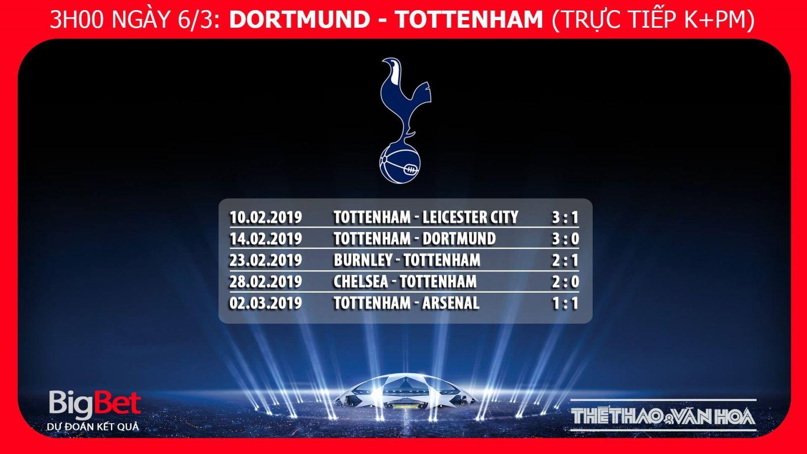 Chú thích kèo Dortmund vs Tottenham, kèo Tottenham, soi kèo Dortmund vs Tottenham, dự đoán bóng đá Dortmund Tottenham, truc tiep bong da, truc tiep C1, cup C1 trực tiếp bóng đá, trực tiếp Dortmund, trực tiếp bó