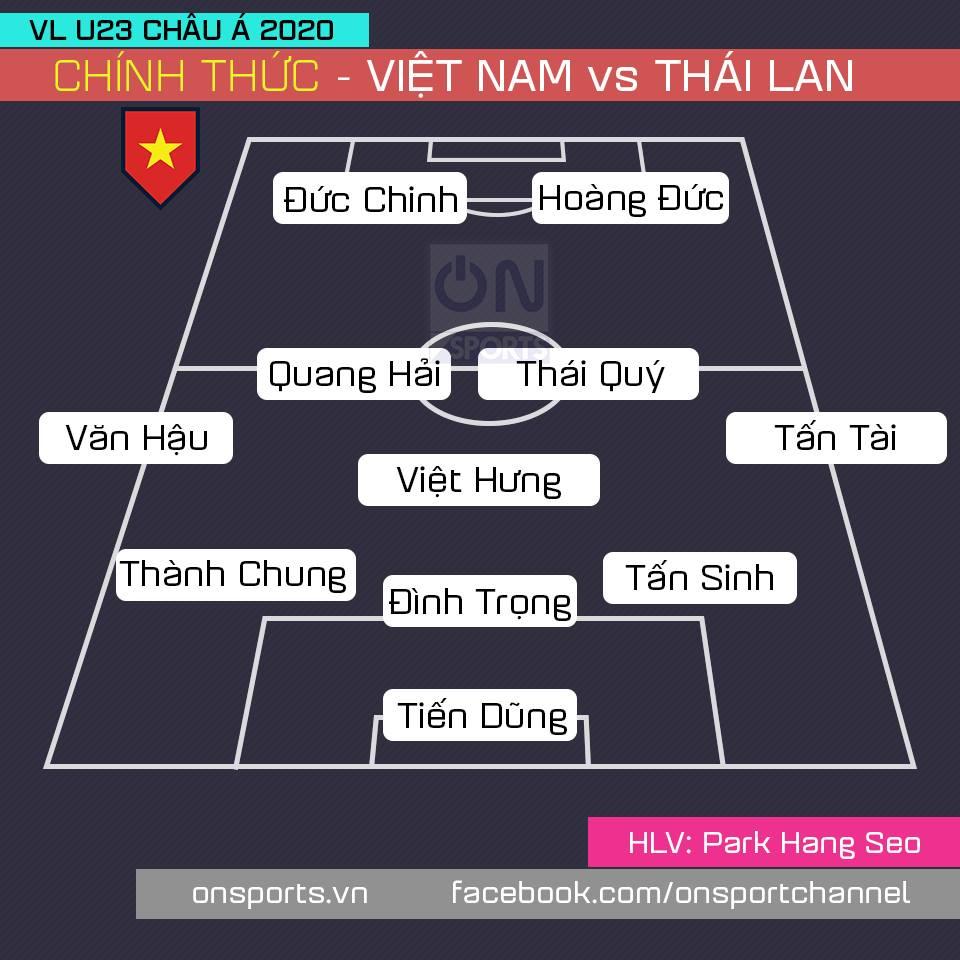 VTC3, VTV5, VTV6, xem trực tiếp bóng đá hôm nay, U23 Việt Nam, U23 Việt Nam vs U23 Thái Lan, Việt Nam đấu với Thái Lan, VTC3 trực tiếp, truc tiep bong da VTC3, xem VTV6